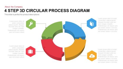 4 step 3d circular process diagram