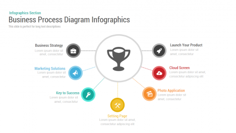 Business Process Diagram Infographics Powerpoint and Keynote template