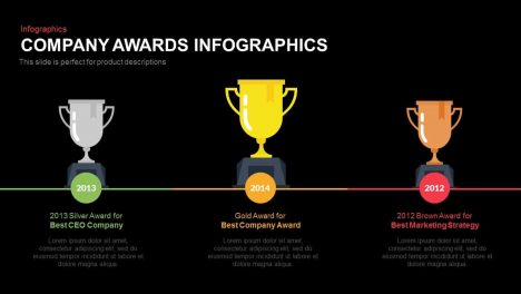 Company Awards Infographics