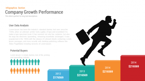 Company Performance Business Growth PowerPoint Template and Keynote Slide