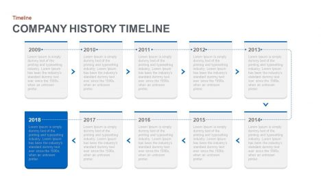 Company History Timeline Template for PowerPoint and Keynote