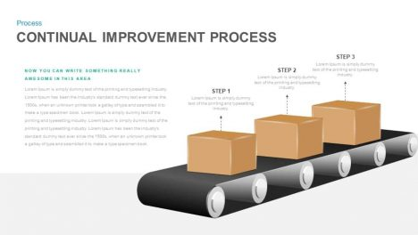 Continual Improvement Process PowerPoint and Keynote template