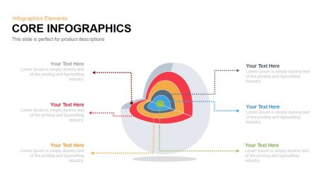 Core Infographics Powerpoint Keynote template