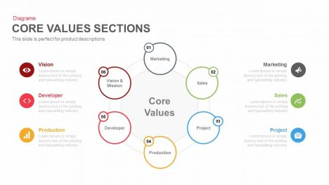 Core Values Sections Powerpoint and Keynote template