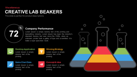 Lab Beaker PowerPoint Template and Keynote