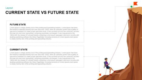 Current State Vs Future State Template for PowerPoint Keynote