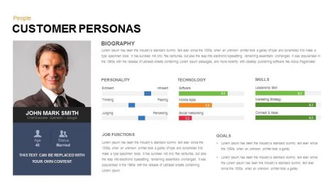Customer Persona Powerpoint and Keynote Slide
