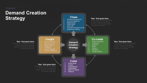 demand creation strategy PowerPoint template and keynote