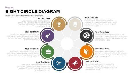 Eight Circle Diagram