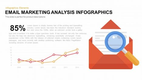 Email Marketing Analysis Infographics