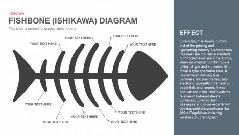 Fishbone Diagram PowerPoint Template and Keynote Slide