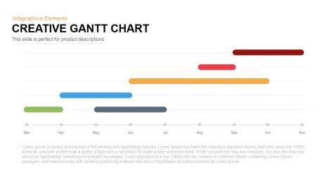 Gantt Chart Powerpoint Keynote template