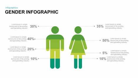 Gender Infographic Powerpoint and Keynote template