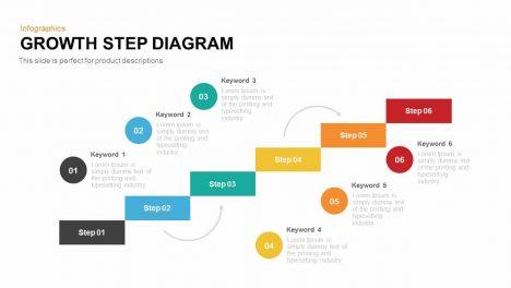 Growth Step Diagram Powerpoint Keynote template