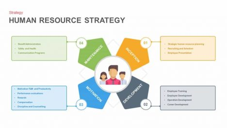 Human Resource Strategy PowerPoint Presentation Template and Keynote