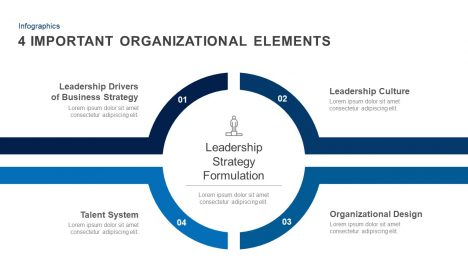 4 Important Organizational Elements PowerPoint Template
