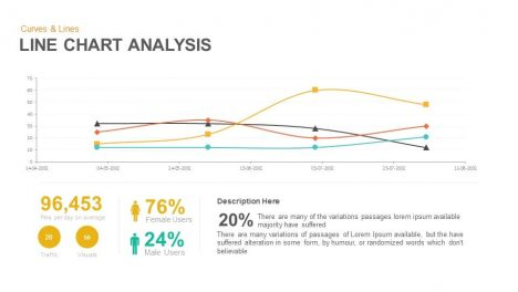 Line Chart Analysis Keynote and Powerpoint Template