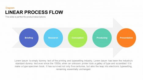 Linear Process Flow Powerpoint and Keynote template