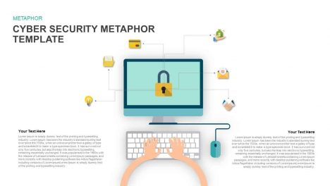 Cyber Security PowerPoint Template and Keynote Slide