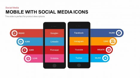 Mobile with Social Media Icons Template for PowerPoint and Keynote