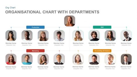 Organisational Chart with Departments PowerPoint and Keynote template