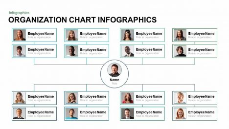 Organization Chart Infographics Powerpoint and Keynote template