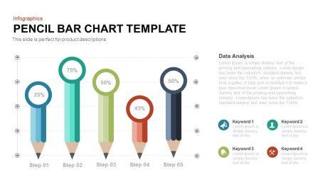 Pencil Bar Chart
