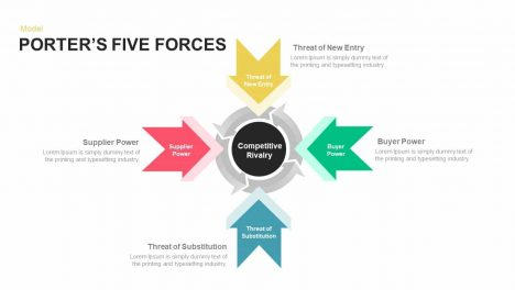 Porter's Five Forces Powerpoint and Keynote template