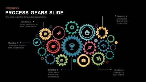Process Gears Slide Powerpoint and Keynote