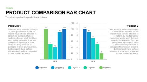 Comparison Bar Charts Powerpoint Keynote Template | Slidebazaar