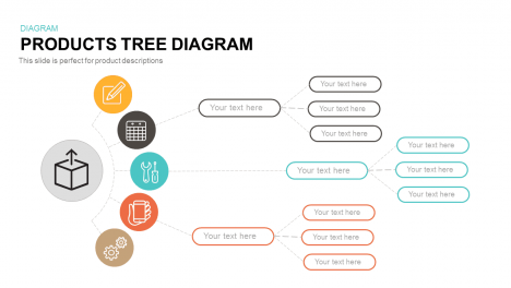 Products Tree Diagram