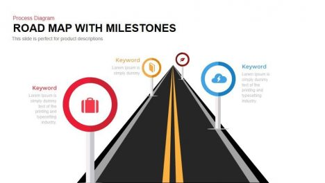 Roadmap with milestones PowerPoint template and keynote