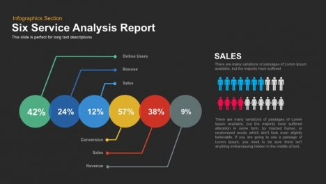 Six Service Analysis Report