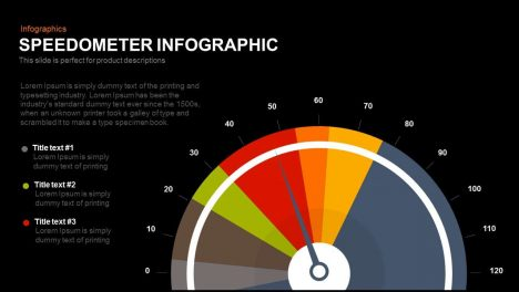 Speedometer Infographic Powerpoint and Keynote template