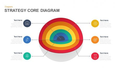 Strategy Core Diagram PowerPoint Template and Keynote