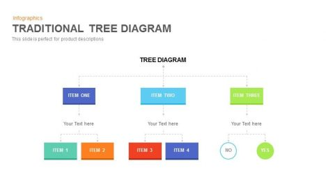 Tree Diagrams | Slidebazaar
