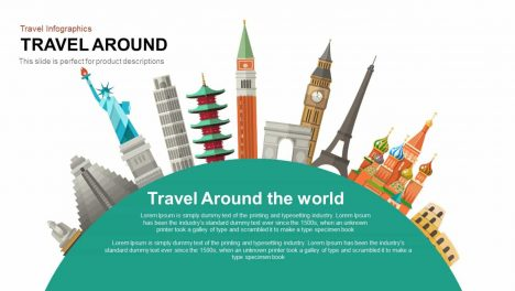 Travel Around the World Template for PowerPoint and Keynote