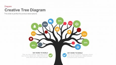 Tree Diagram Powerpoint Template and Keynote Slide