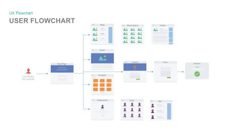 UX Flowchart PowerPoint Template