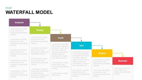 Waterfall Model PowerPoint Presentation and Keynote Template