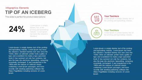 tip of an iceberg