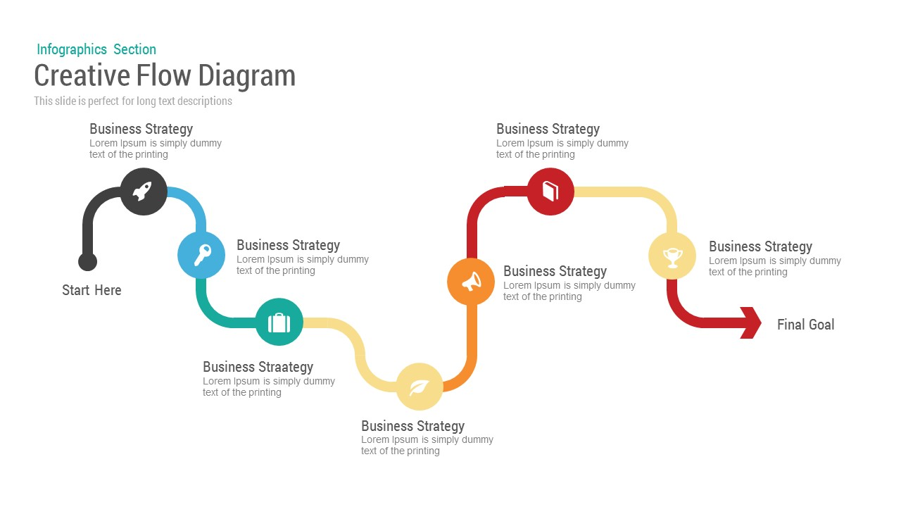 business flow diagram powerpoint keynote template | slidebazaar, Powerpoint templates
