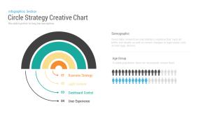 Circle Strategy Creative Chart