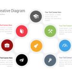 Eight Circle Creative Diagram