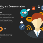 Social Networking and Communication