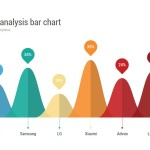bar chart data analysis PowerPoint template