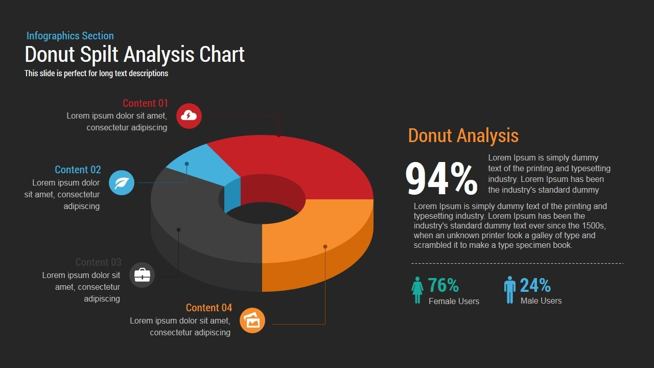 donut spilt analysis chart powerpoint keynote template slidebazaar. Black Bedroom Furniture Sets. Home Design Ideas