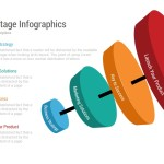 Funnel Flow Stage Infographics Powerpoint template