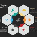 Hive Concept Diagram