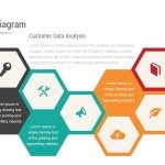 Honeycomb Diagram Infographics PowerPoint Template and Keynote Slide
